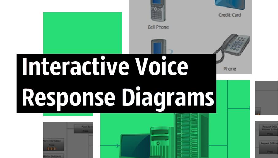 interactive voice response system, IVR