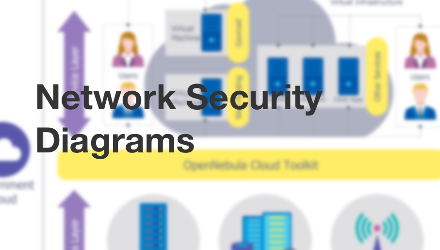 network security tips, cyber security degrees, it security solutions, network security, network security devices, secure wireless network