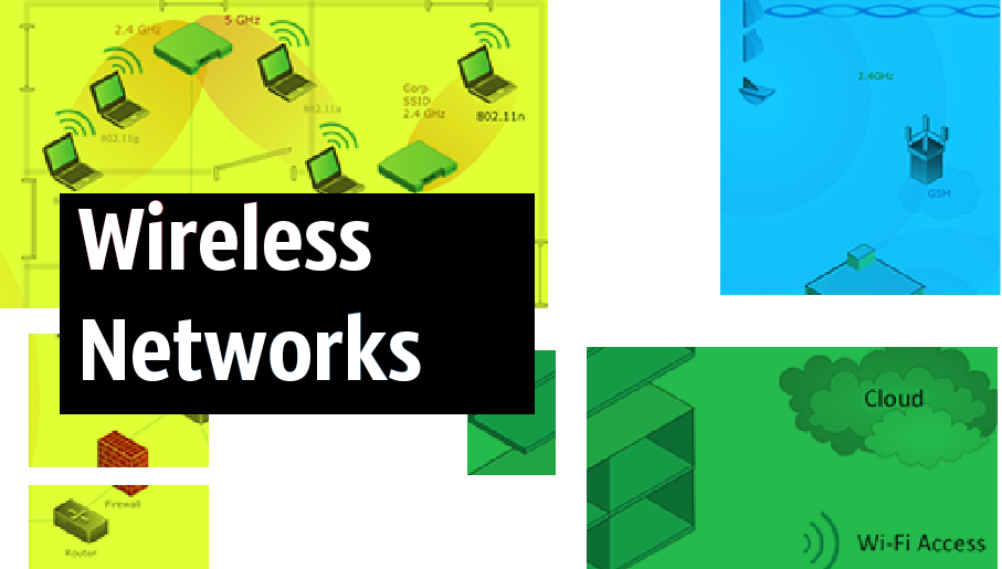 wireless communications, WLAN, wireless solution, wireless networking