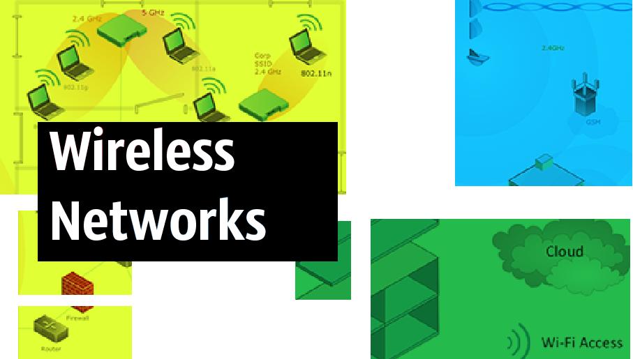 wireless communications, WLAN, wireless solution, wireless networking