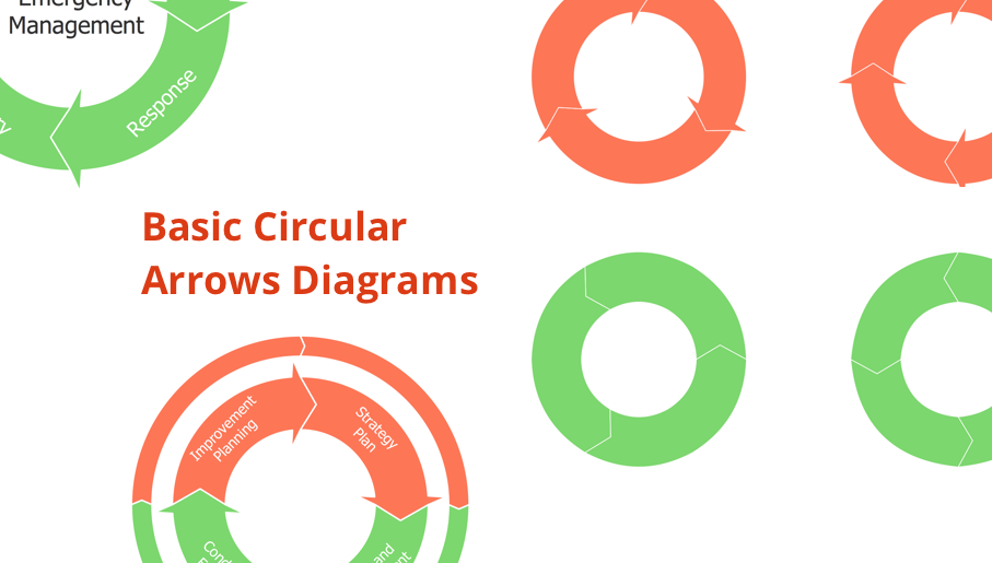segmented cycle diagrams, basic circular arrows diagrams, circular flow