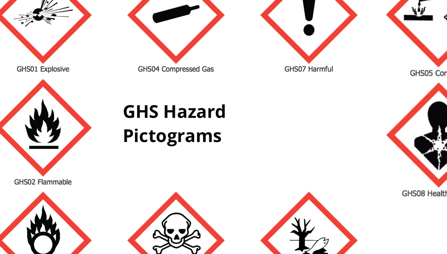 ghs pictograms, hazardous symbols, pictogram hazard, hazard pictograms, hazard communication pictograms, OSHA HAZCOM Standard