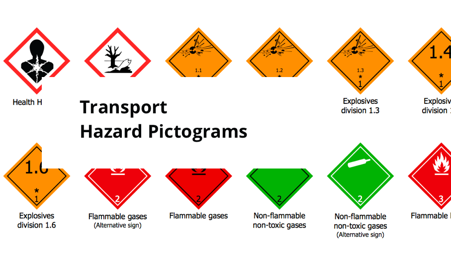 Transport hazard pictograms, transport ghs pictograms download, transport hazard symbols