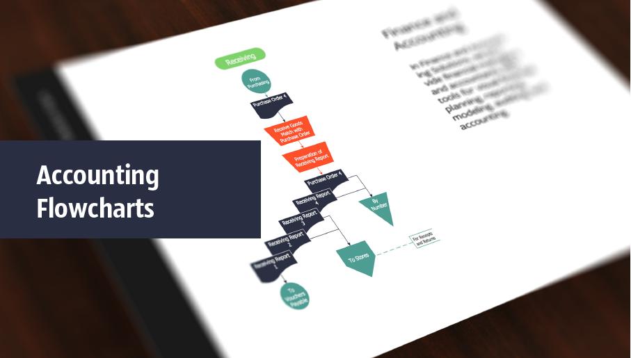 Accounting Flowcharts Financial Accounting Flowchart