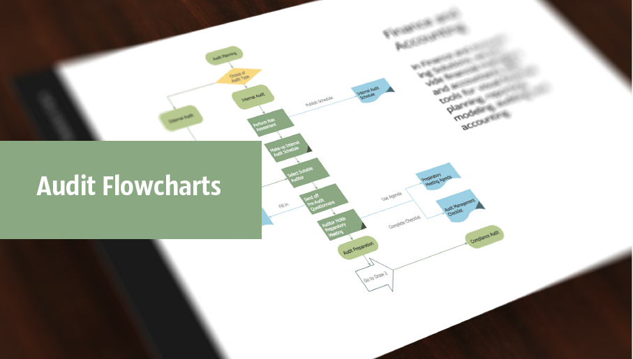 audit flowchart, fiscal flowchart, audit steps, chart audits, chart auditor, auditing process, audit process flowchart, audit planning process