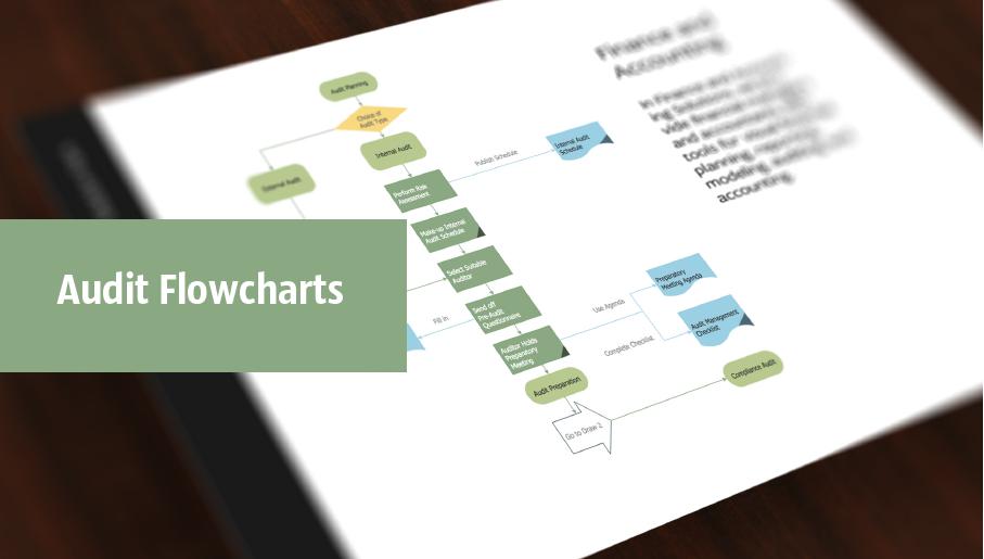 audit flowchart, fiscal flowchart, audit steps, chart audits, chart auditor, auditing process, audit process flowchart, audit planning process
