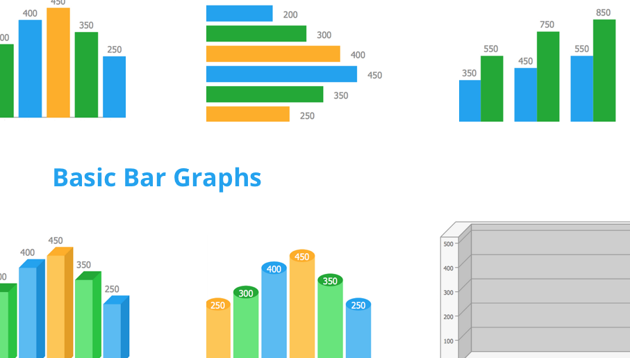 Basic Bar Graphs, bar chart
