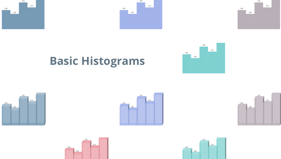 basic histograms, 3-d blocks, cylinders