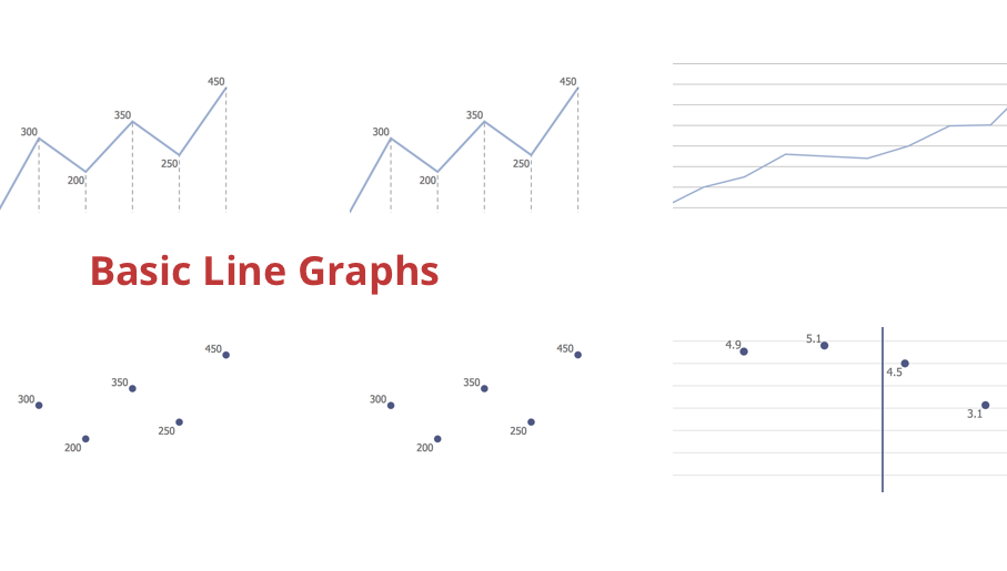 Line Graph, Basic Line Graphs