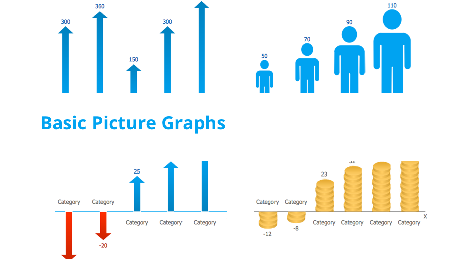 Basic Picture Graphs, image chart, pictorial chart