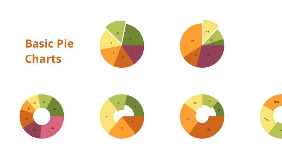Basic Pie Charts, statistics, business