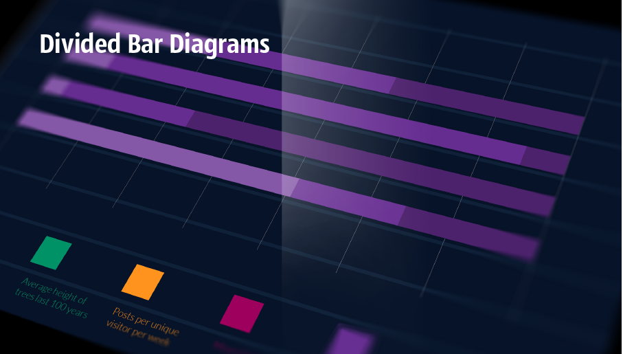 draw divided bar diagram, draw divided bar chart, draw divided bar graph