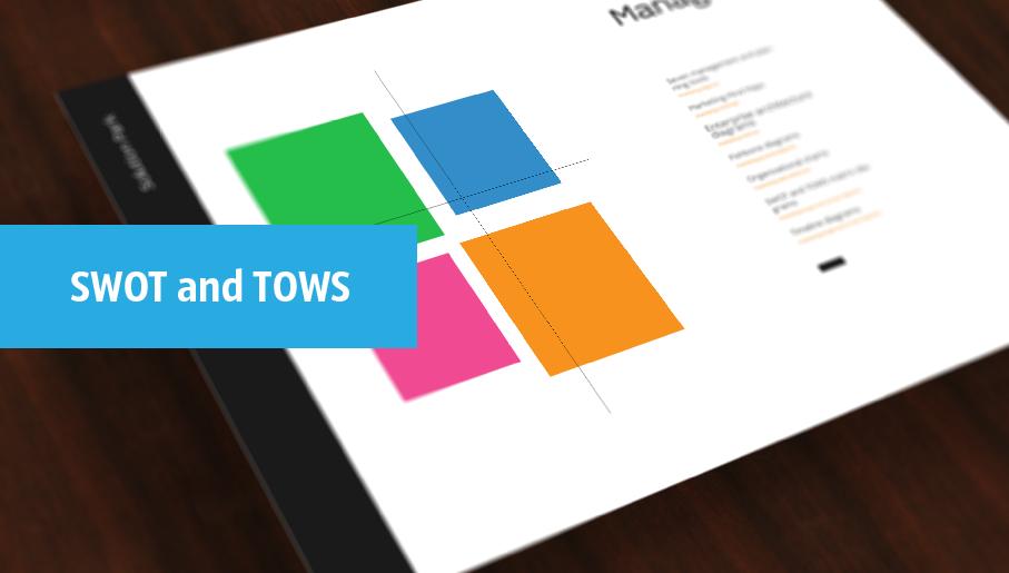 SWOT analysis, TOWS analysis