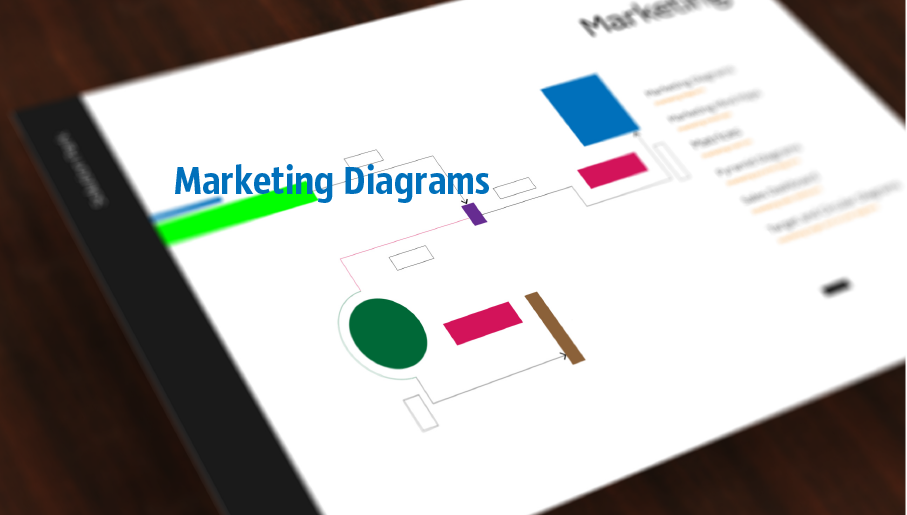 marketing diagram, marketing chart