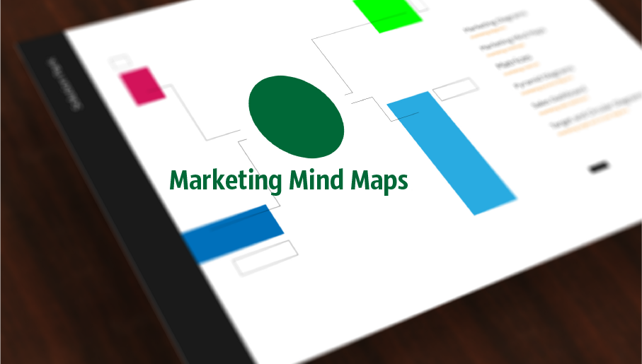 marketing mind map, marketing mindmap