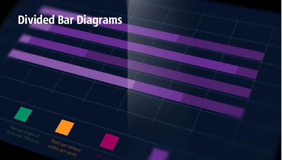 draw divided bar diagram, draw divided bar chart, draw divided bar graph