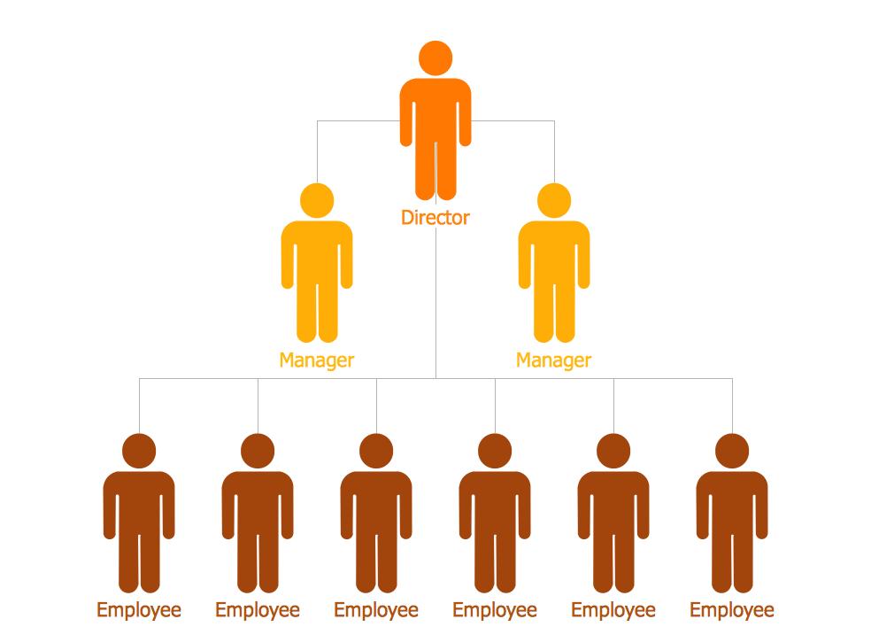 Flat Org Chart Template 4