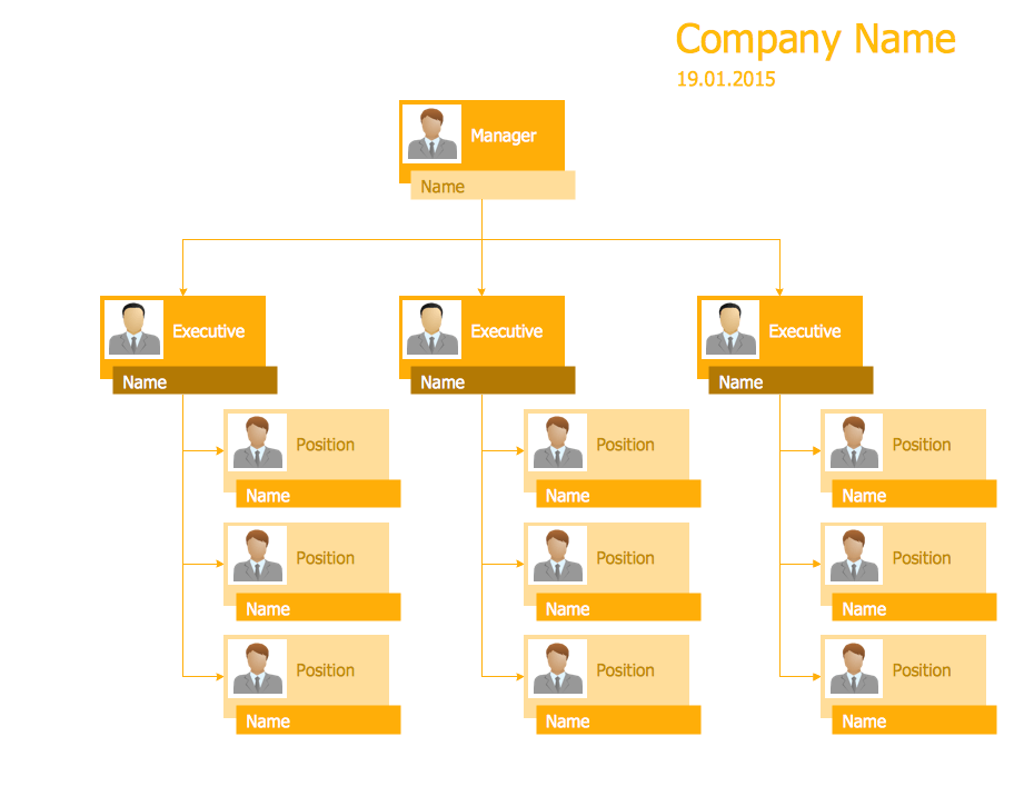 Hierarchical Org Chart Template 1