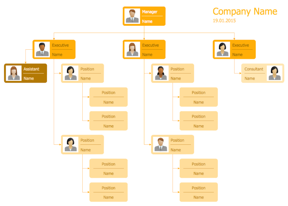 Hierarchical Org Chart Template 3