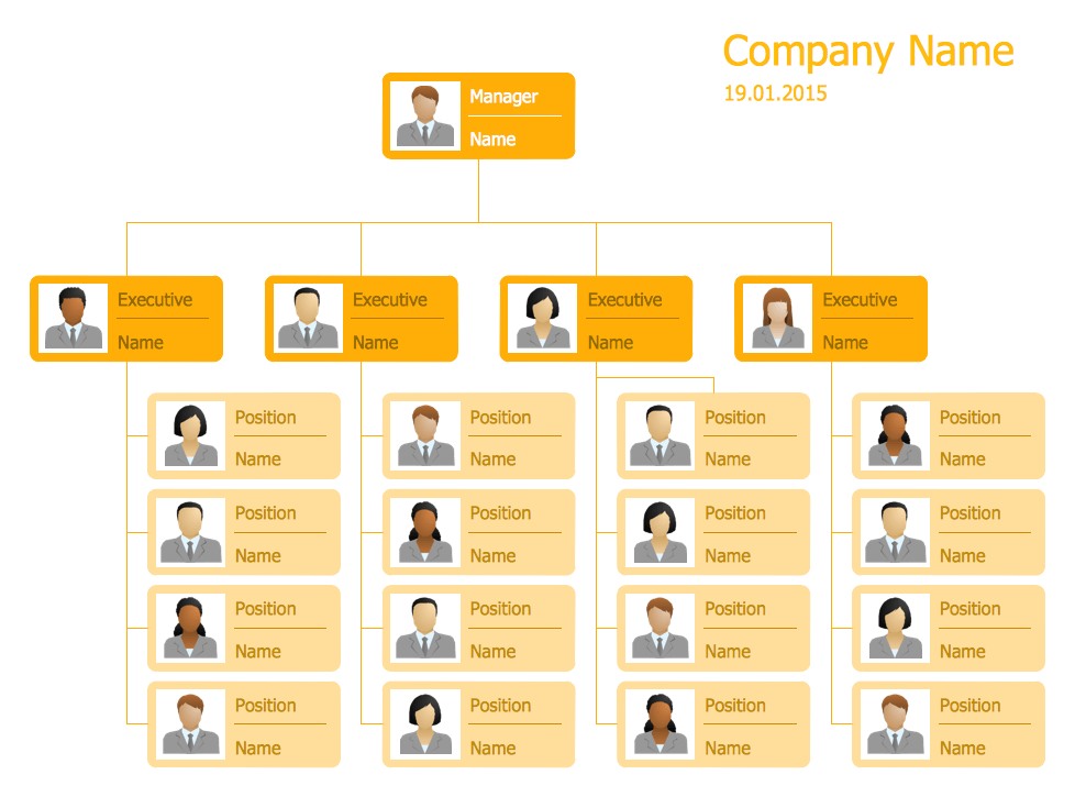 Hierarchical Org Chart Template 8