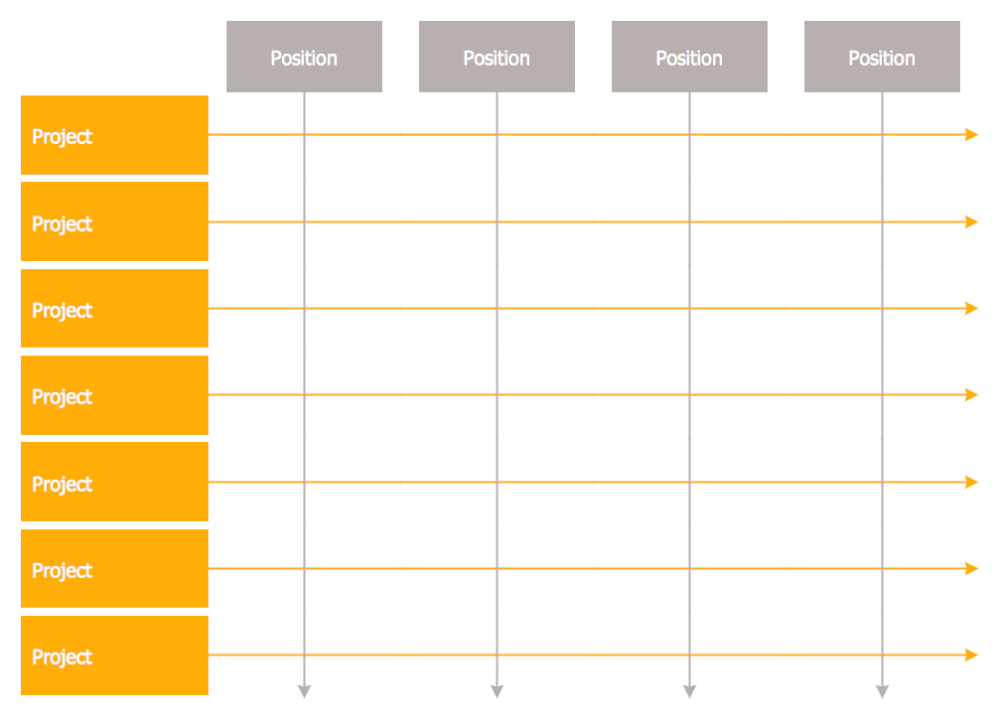 Matrix Org Chart Template 4