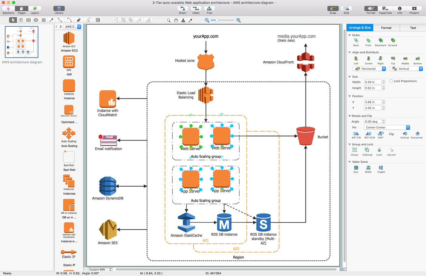 AWS Architecture Diagrams Solution for Apple OS X