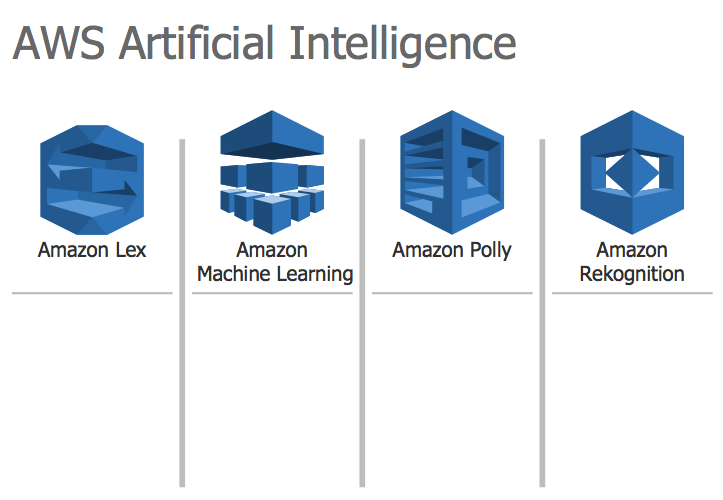 Design Elements — AWS Artificial Intelligence