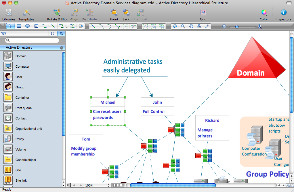 Active Directory Diagramming besides Office  work Wiring Diagram as well Wire Code Chart in addition Uml Client Server Diagram together with Active Directory Architecture Diagram. on active directory structure diagram ex le