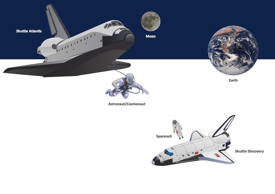 Aerospace Example