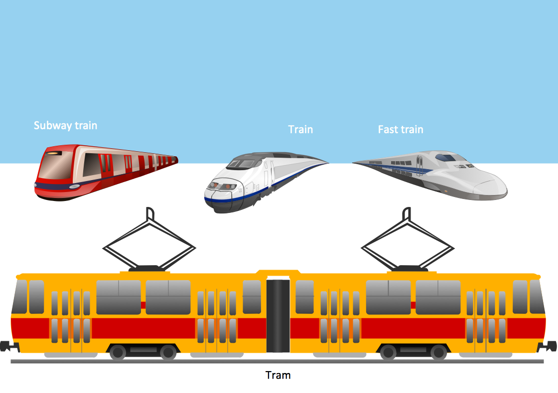 Transport Example. Rail Vehicle Clipart