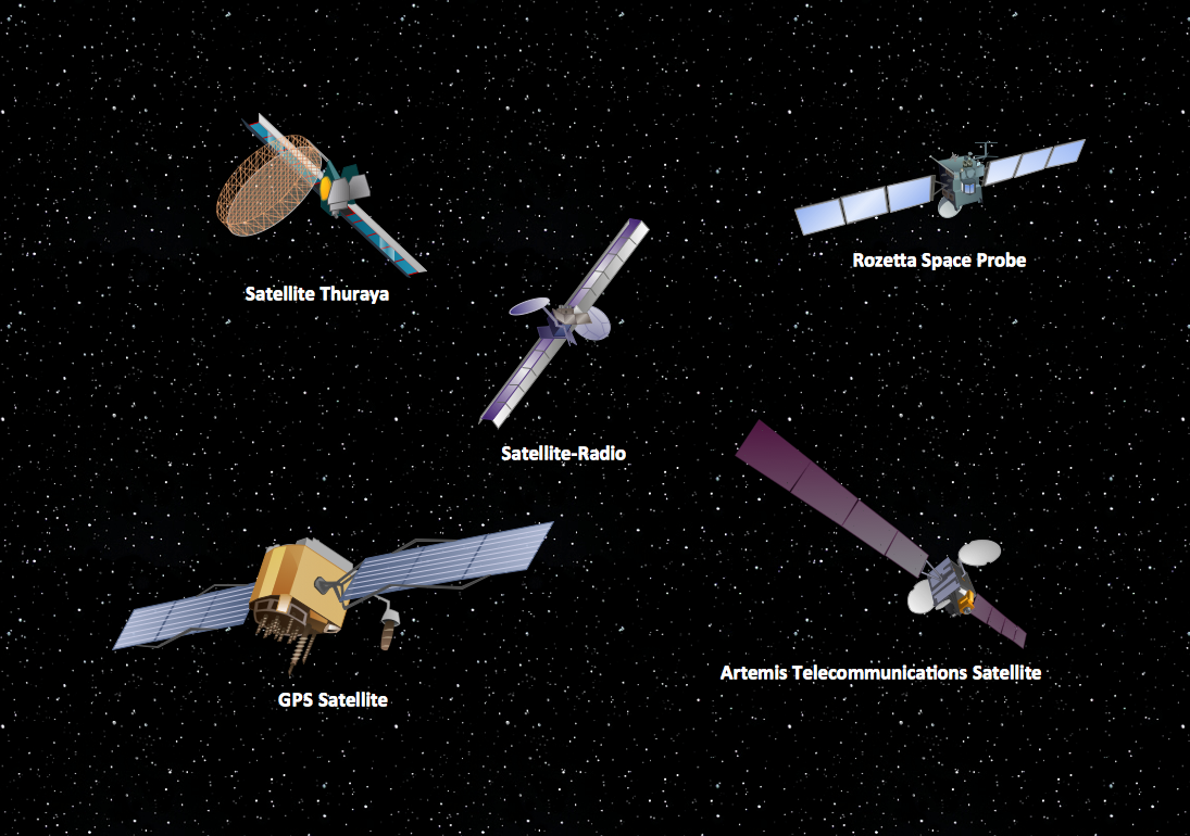 Aerospace Example. Satellites Clipart
