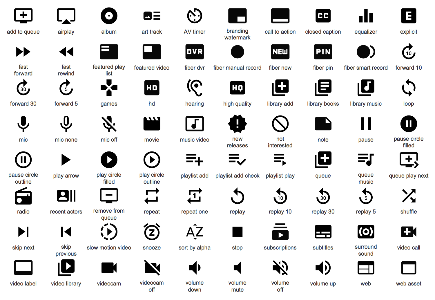 Design Elements — Android system icons (AV)