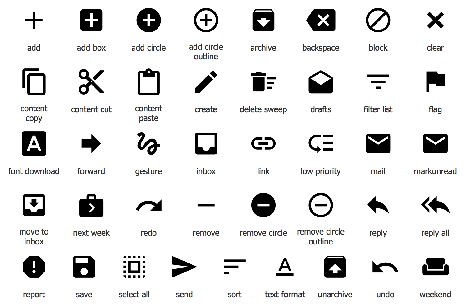 Design Elements — Android system icons (content)