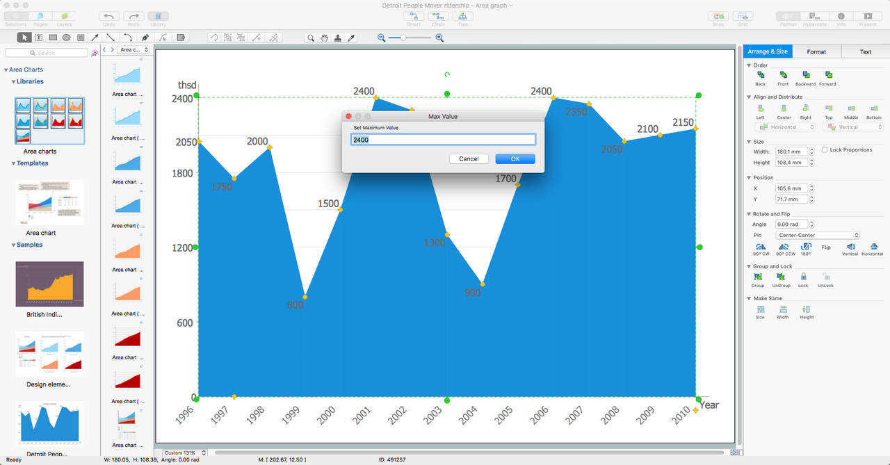Area Charts Solution for macOS X