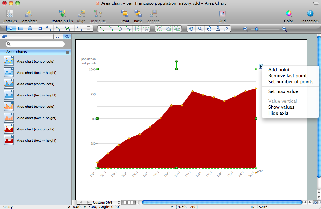 Basic Area Charts Solution for Apple OS X
