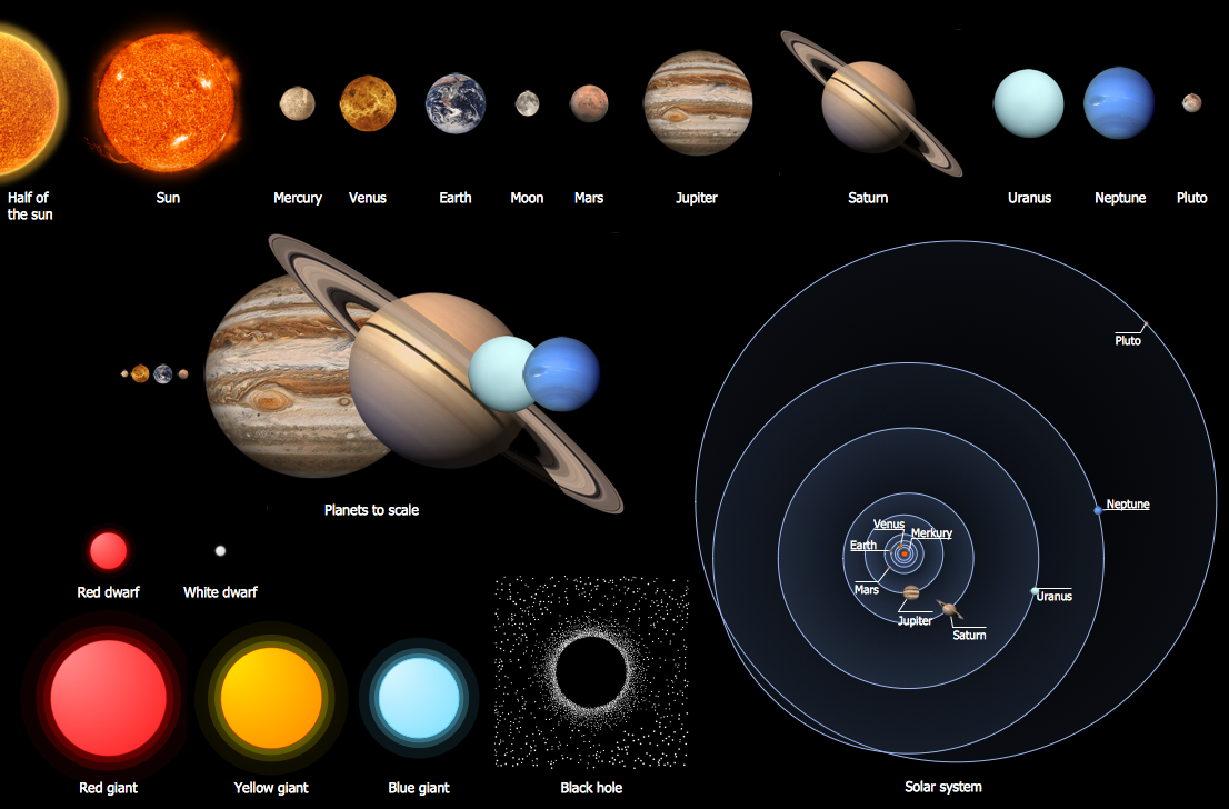 example of the solar system - photo #19