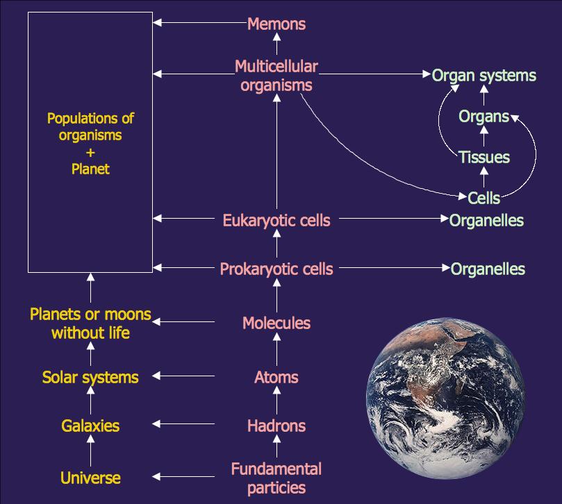 astronomy solution conceptdrawcom