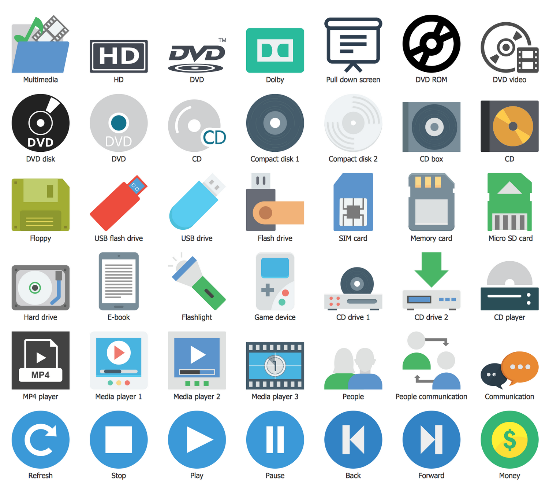Design Elements — Media