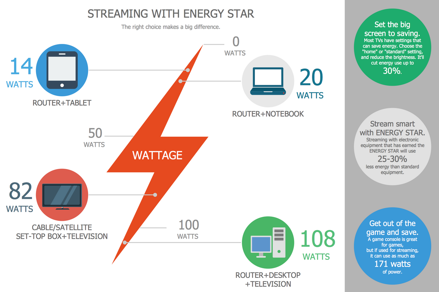 IIllustration Audio, Video, Media Example - Streaming with Energy Star