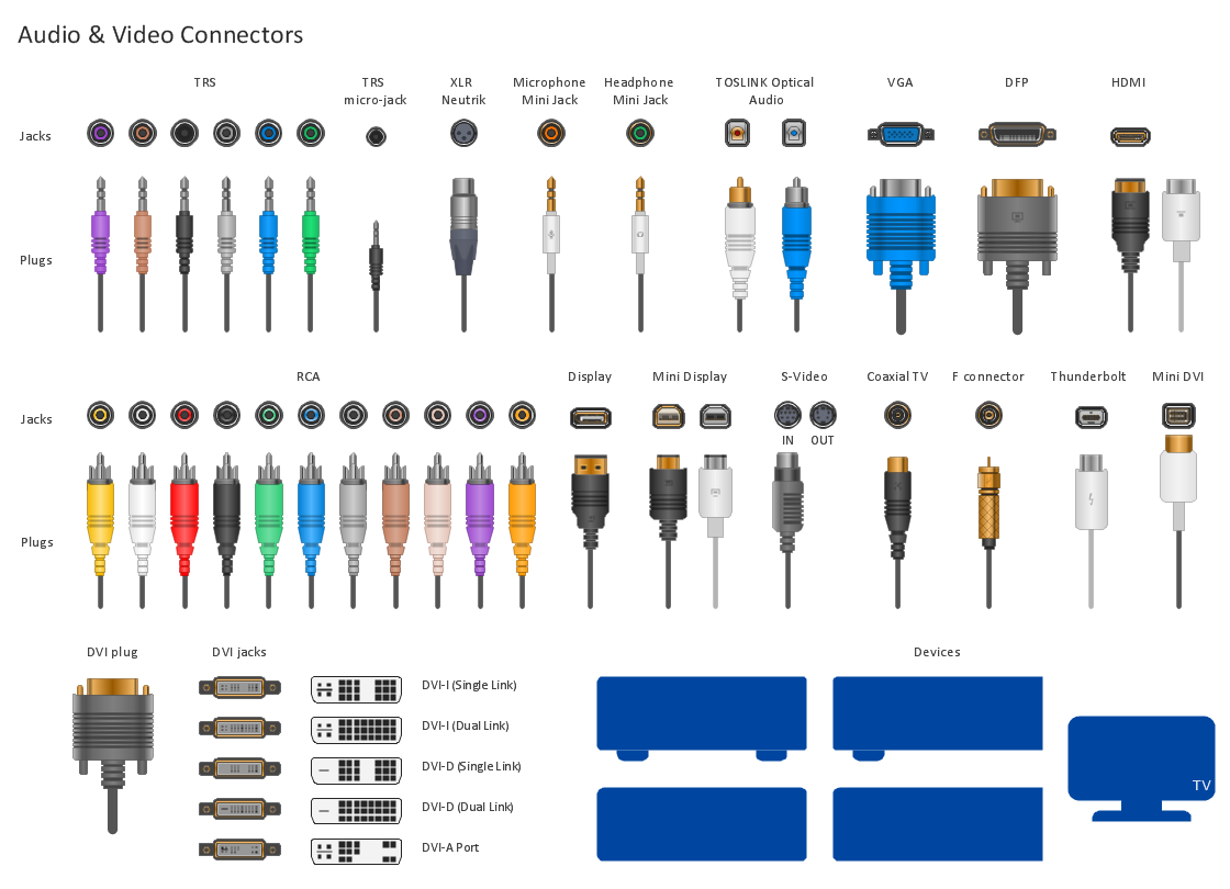 Drawing Hook Up Diagrams Audio Video Connectors Solution For Diagram Cs Odessa Is Pleased To Announce A New Conceptdraw Pro V9 The