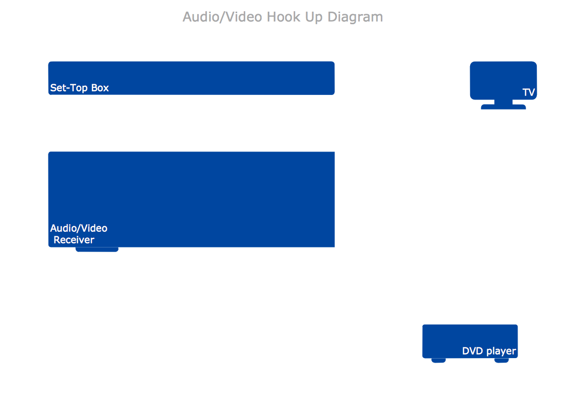 Audio & Video Connectors Hook Up Diagram Template