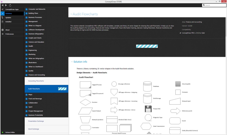 Audit Flowcharts solution - Install