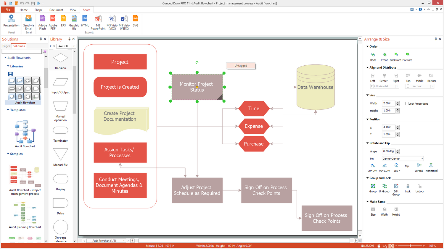 Audit Flowcharts Solution