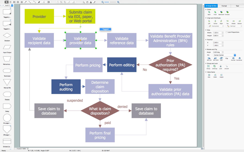 Audit Flowcharts solution for macOS