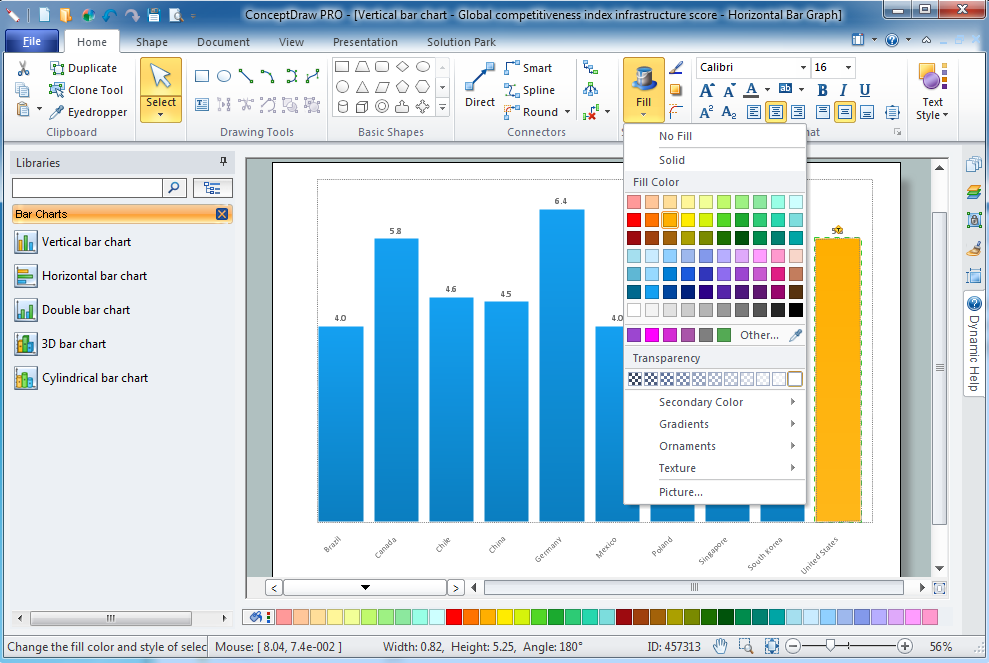 Basic Bar Graphs Solution for Microsoft Windows