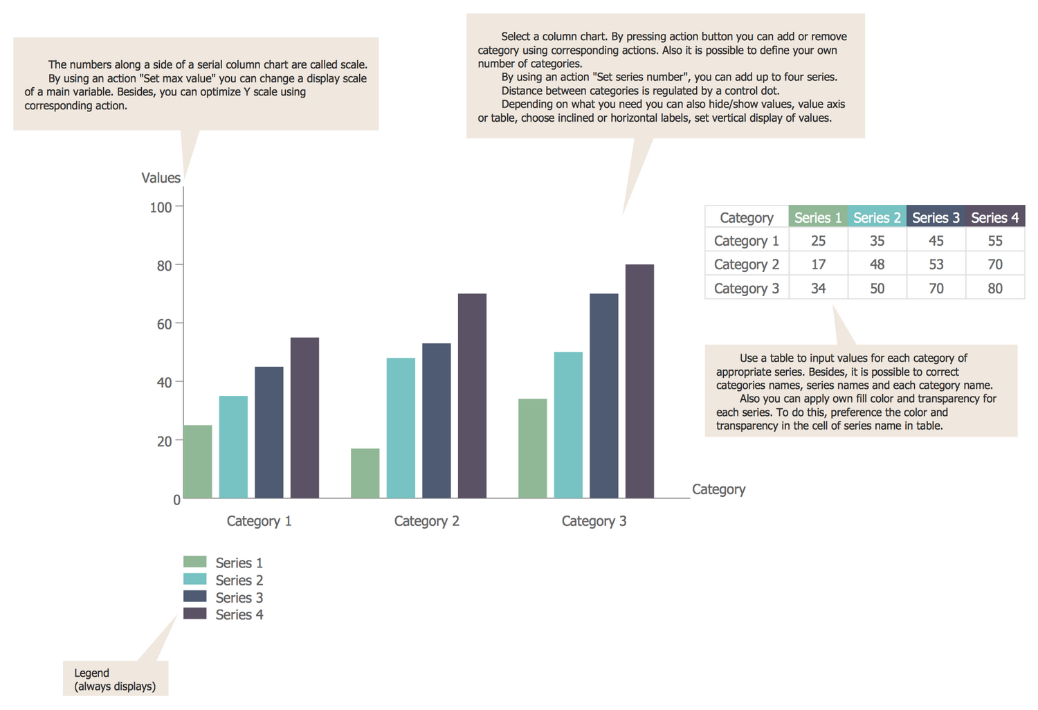 bar graphs solution | conceptdraw