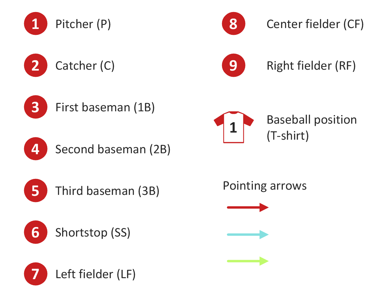 Design Elements — Baseball Positions