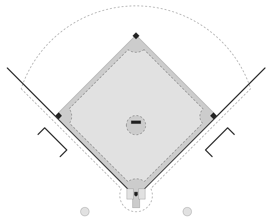 Printable Baseball Diamond Diagram - PrintYourBrackets.com