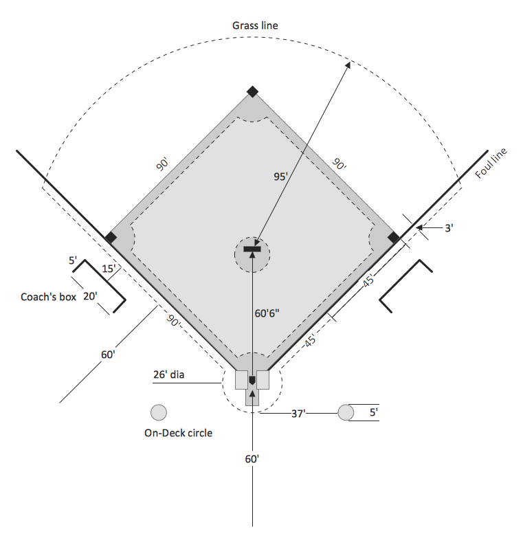 Baseball Field Dimensions Sample