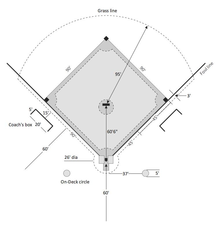 Baseball Solution Conceptdraw Com